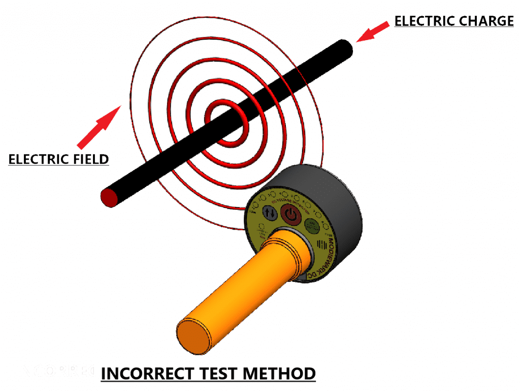 Electric field incorrect method